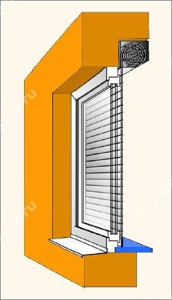 Монтаж коробом внутрь стены